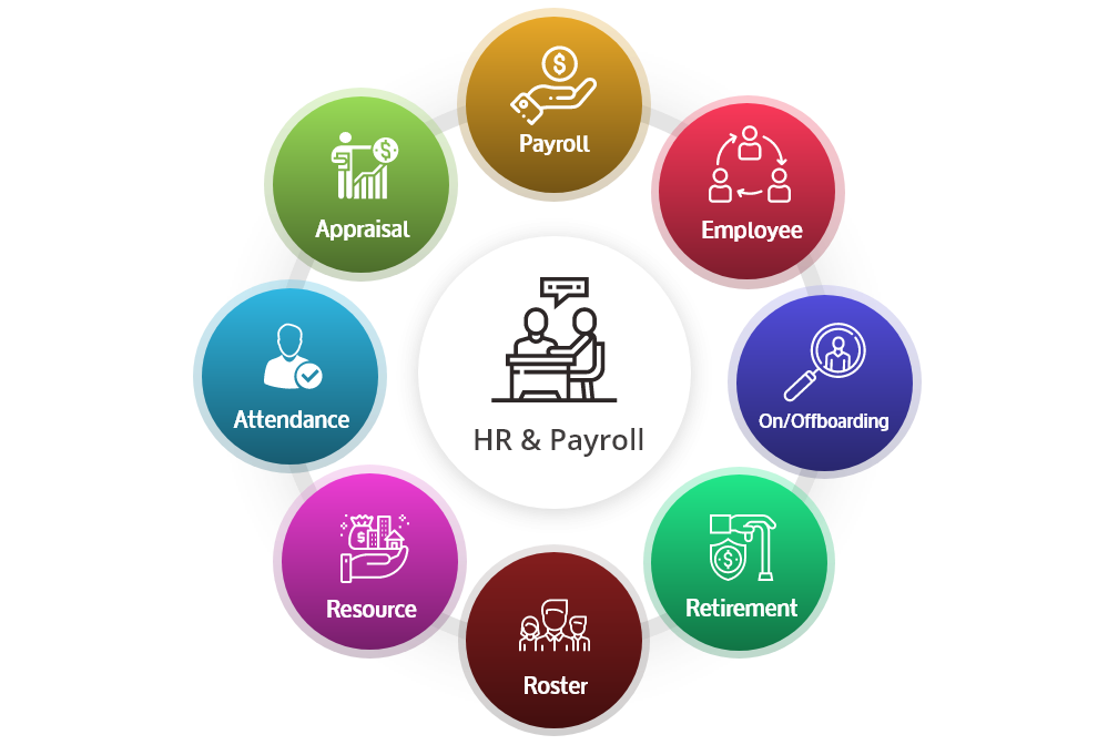 https://bidhee.com/uploads/work/2019-12-26-03-14-17-HR-and-Payroll_erp.png